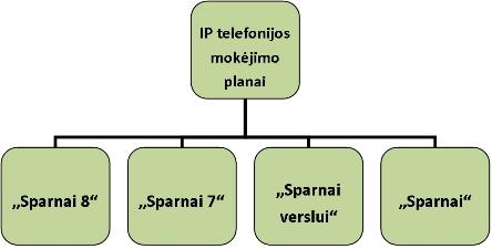 schema_verslui