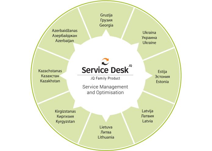"""""""Service Desk.iQ"""" įvertintas tarptautinėje rinkoje"""