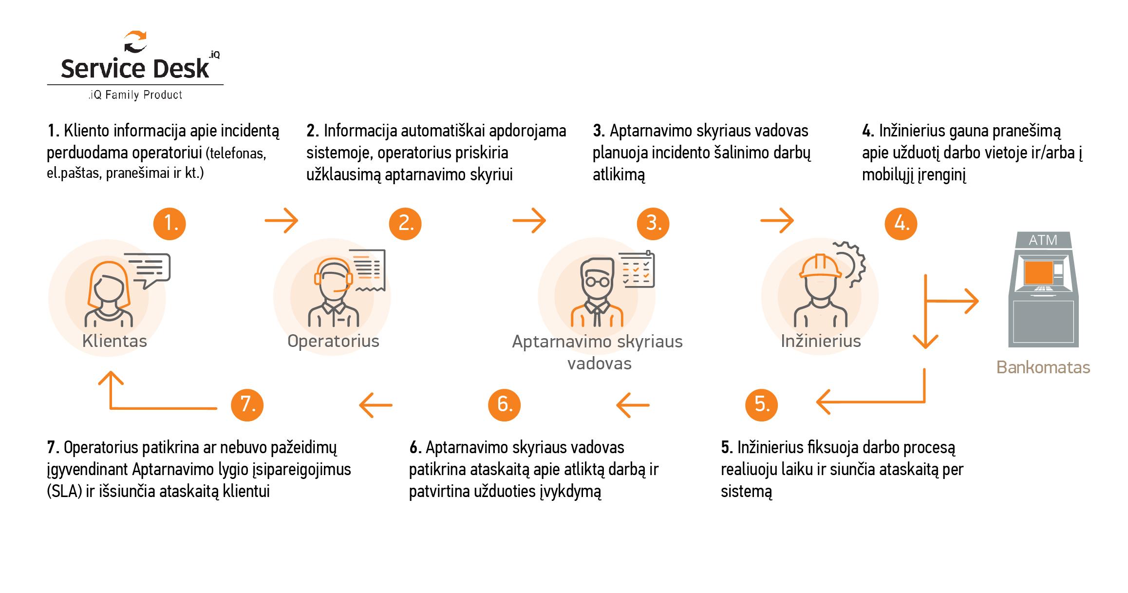 prekybos automatisches handelssystem programinė įranga)