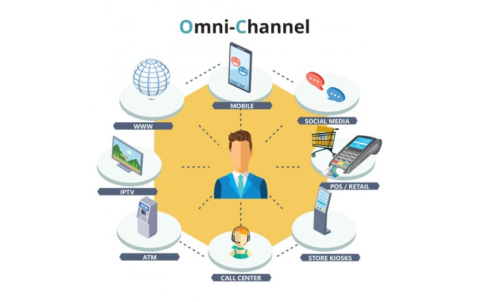 oimi channel